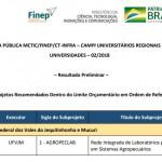 11-03 - aprovação projeto R$ 1,7 milhão