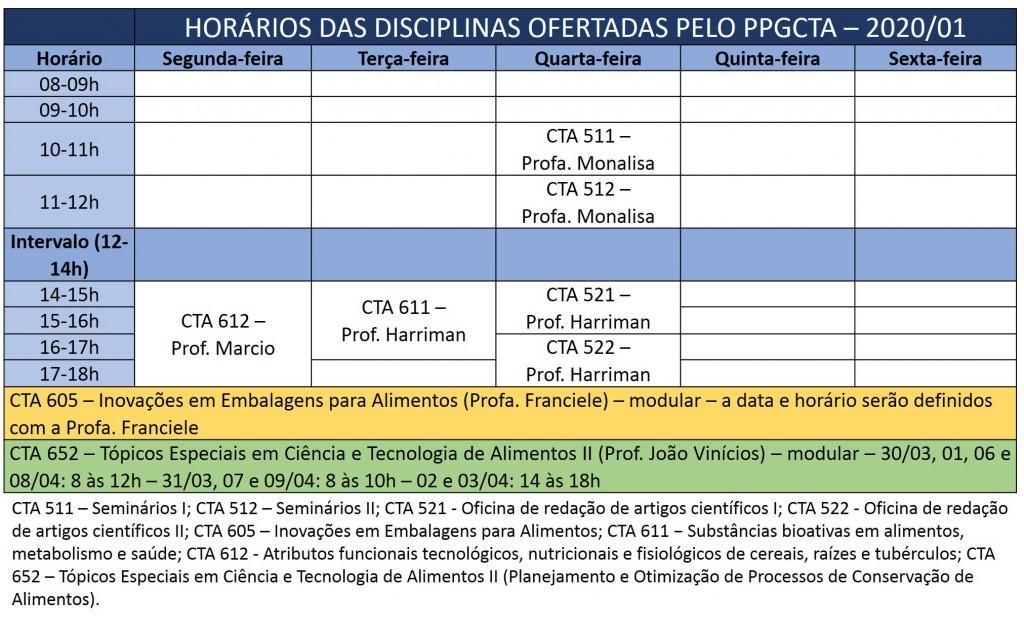 disciplinas 2020_1