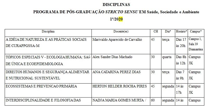 sasa disciplinas 2020 1